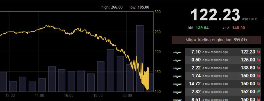 Zalamanie-bitcoin