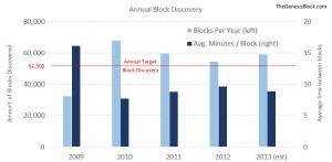 Szacunkowa wartość na rok 2013 została utworzona na podstawie wyników z poprzednich lat.