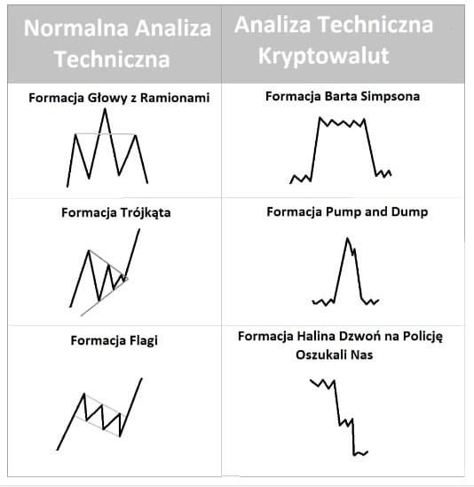 analiza_Janusza